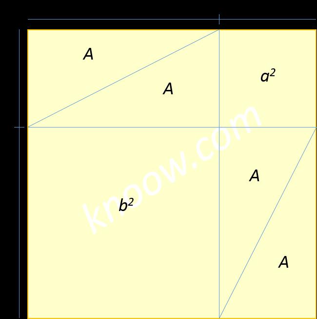 TeoremadePitagoras02
