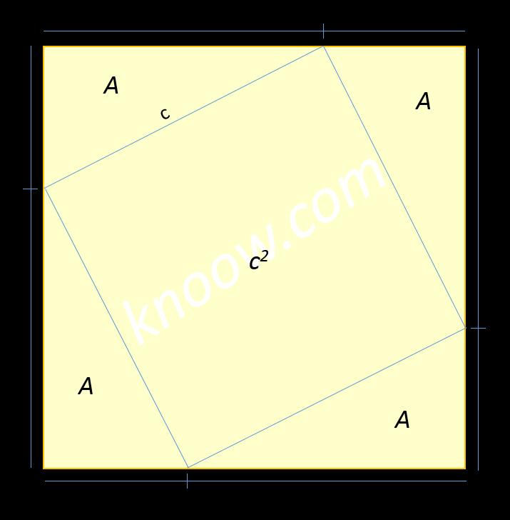 TeoremadePitagoras03