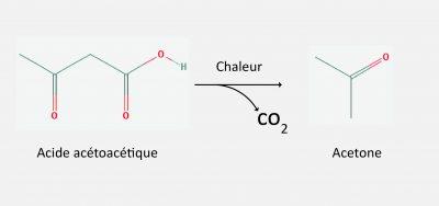 acido-acetoacetico-acetonafr