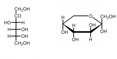 Figura 1 – Representação esquemática da D-frutose na forma linear e em anel (α-D-frutopiranose)
