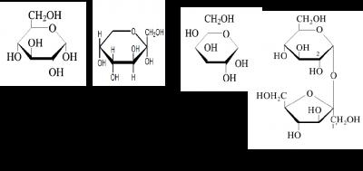 Figura 1- Representação esquemática das moléculas dos principais açúcares na forma de anel (piranose): a) glucose, b) frutose, c) galactose e d) sacarose