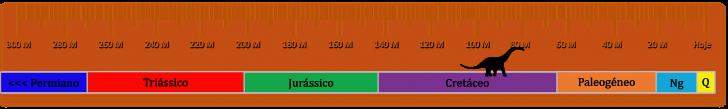 Argentinossauro-regua