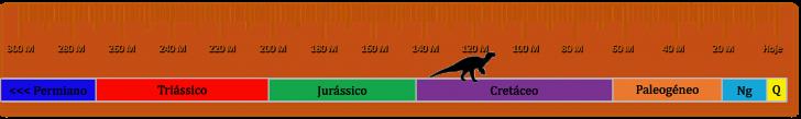 Iguanodonte-regua