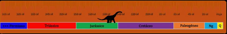braquiossauro-regua