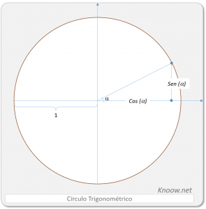 circulo-trigonometrico-01