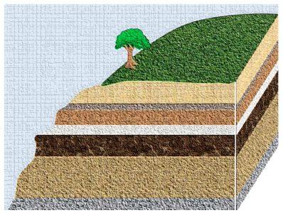Geologia Conceito Definição Significado O Que é Knoow