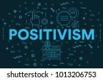 stock-photo-conceptual-business-illustration-with-the-words-positivism-1013206753
